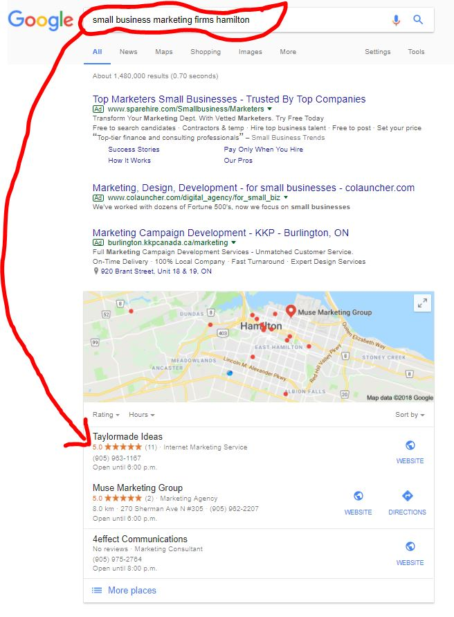 Online Reviews and Reputation Marketing in Hamilton