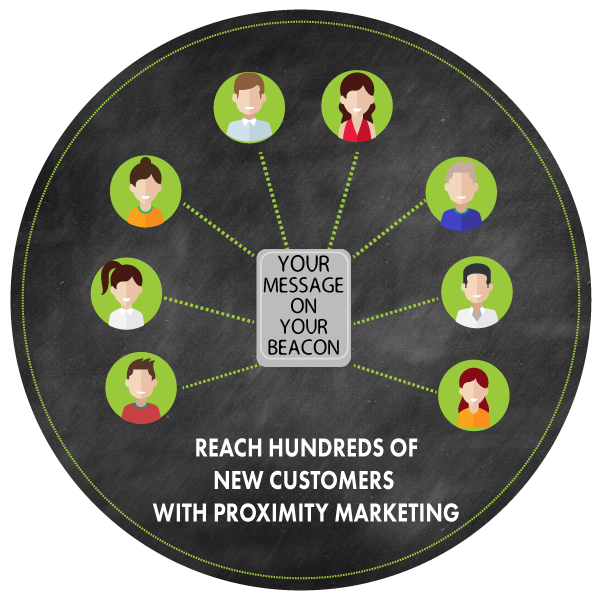 beacon marketing hamilton